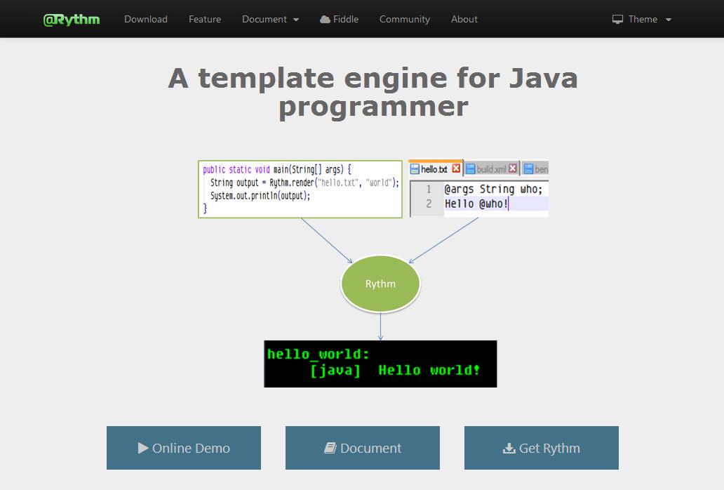 Rythm Template Engine - Feature